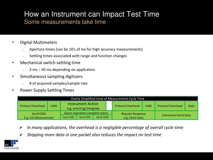 How an Instrument can Impact Test Time