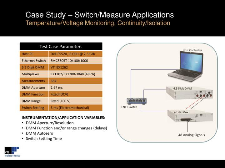 Case Study – Switch/Measure Applications