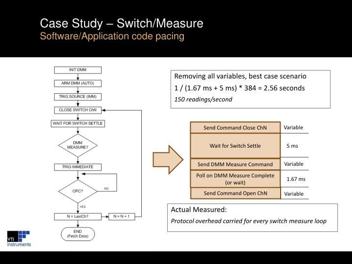 Case Study – Switch/Measure