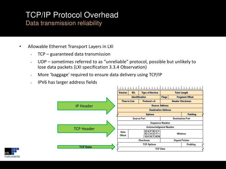 TCP/IP Protocol Overhead