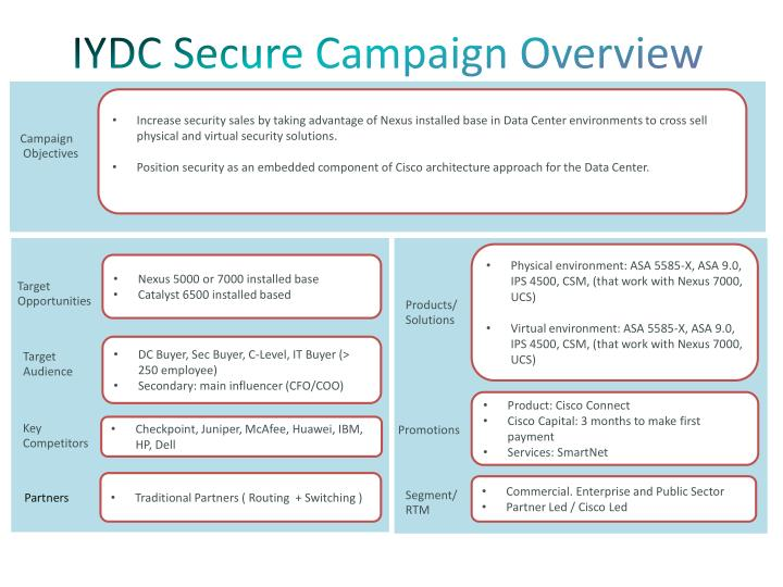 Iydc secure campaign overview