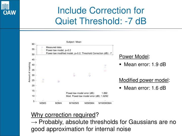 Include Correction for                        Quiet Threshold: -7 dB