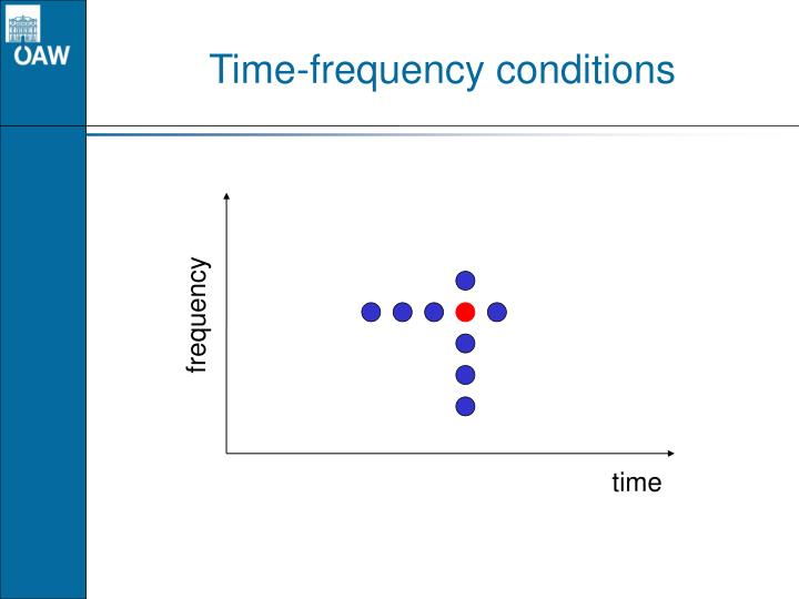 Time-frequency conditions