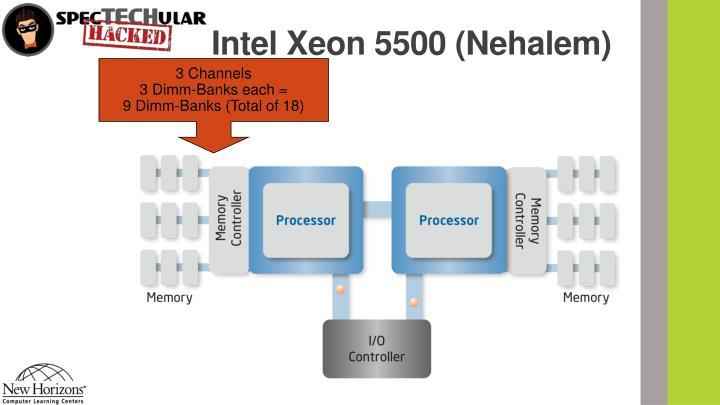 Intel Xeon 5500 (Nehalem)
