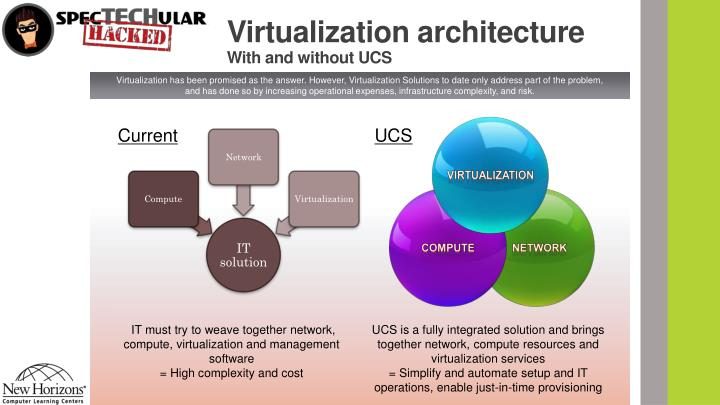 Virtualization architecture with and without ucs