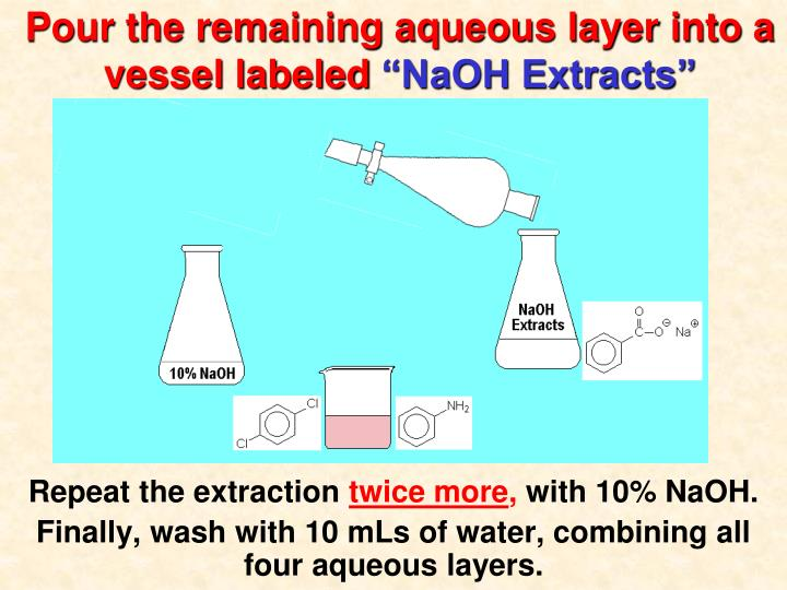 Pour the remaining aqueous layer into a vessel labeled