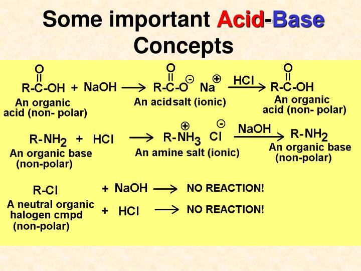 Some important acid base concepts