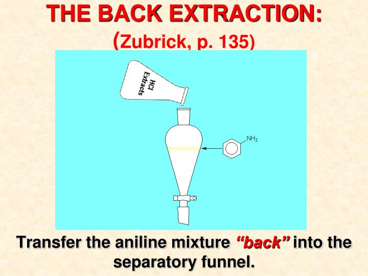 THE BACK EXTRACTION: