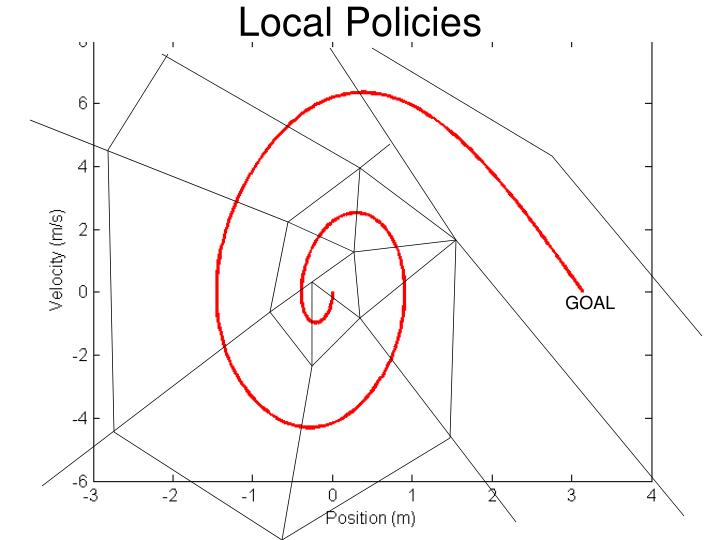 Local Policies