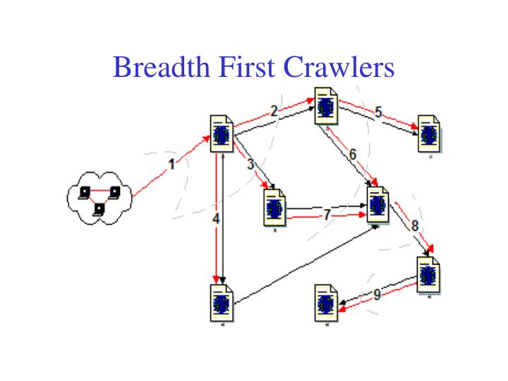 Breadth First Crawlers