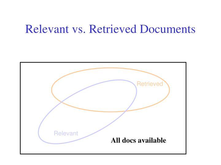 Relevant vs. Retrieved Documents