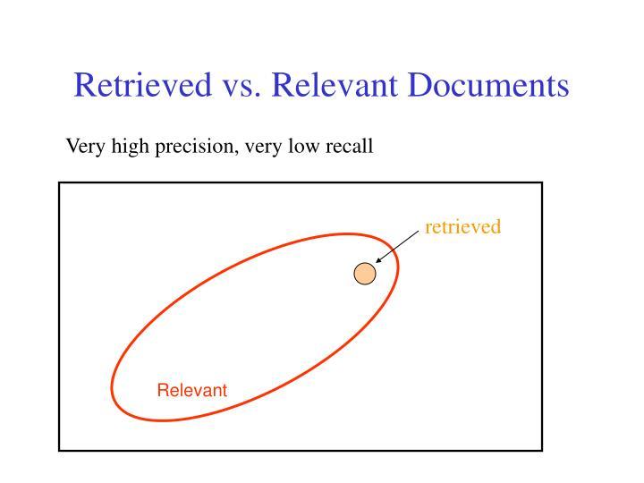Retrieved vs. Relevant Documents