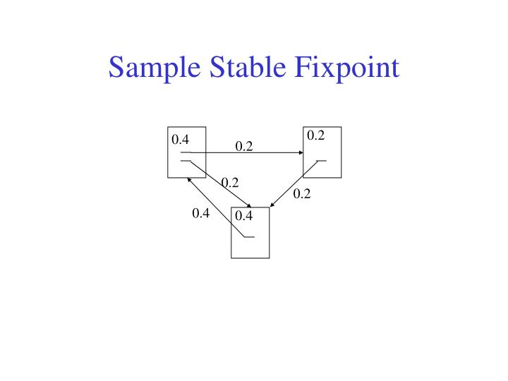 Sample Stable Fixpoint