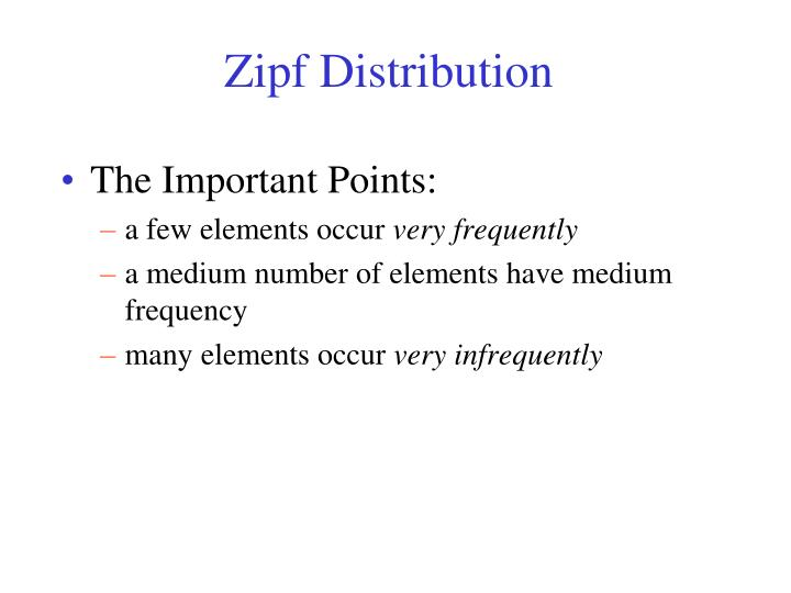 Zipf Distribution