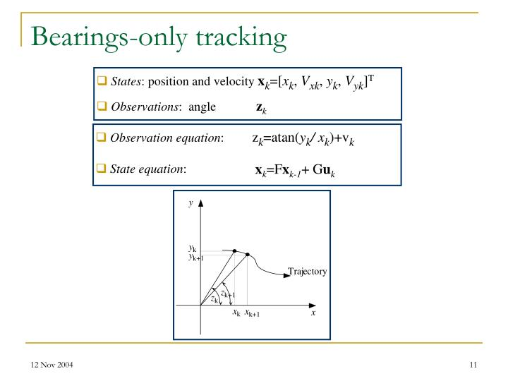 Bearings-only tracking