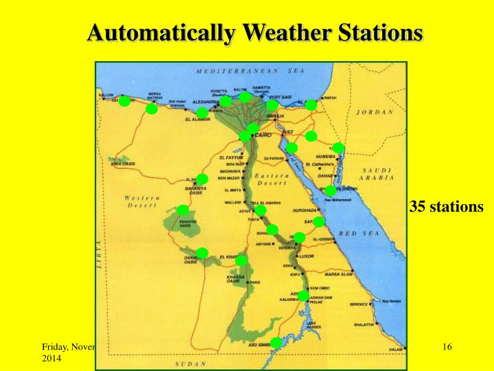 Automatically Weather Stations
