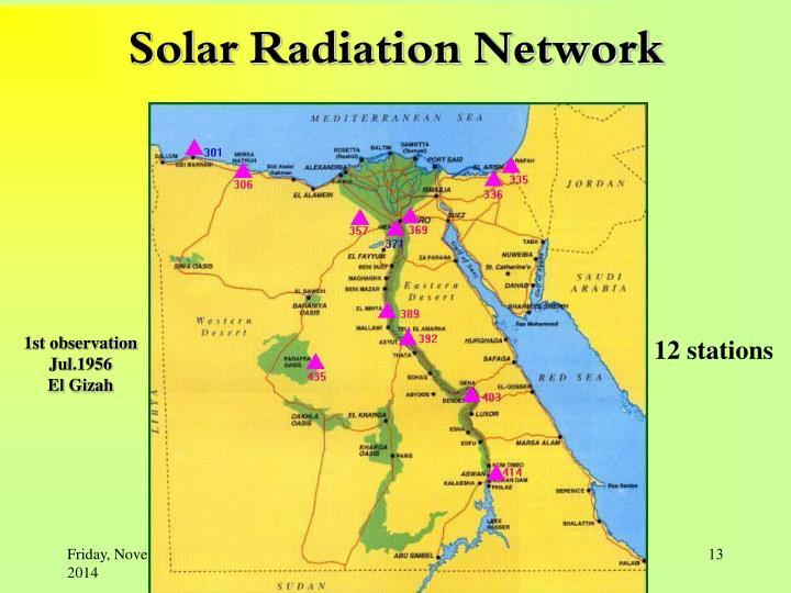 Solar Radiation Network