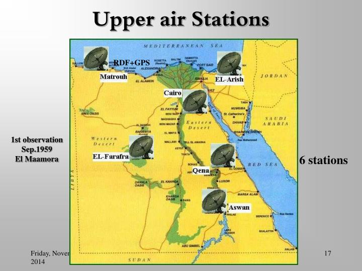 Upper air Stations