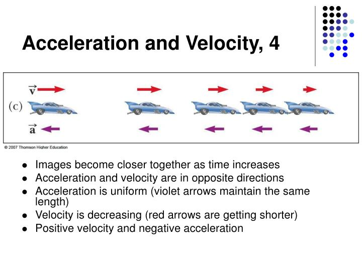 Acceleration and Velocity, 4
