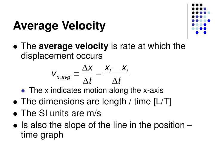 Average Velocity