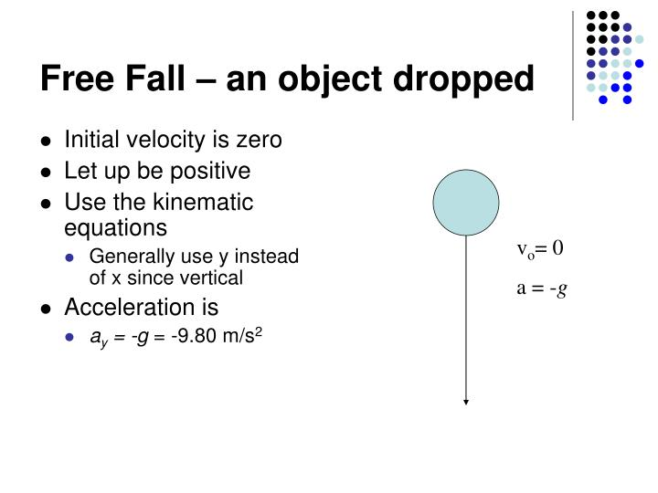 Free Fall – an object dropped