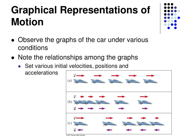 Graphical Representations of Motion