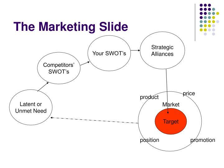 The marketing slide