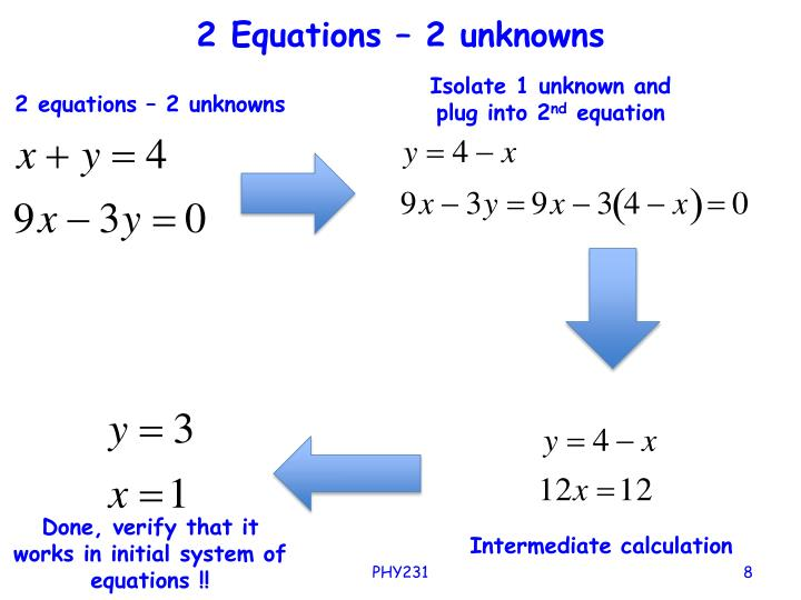 2 Equations – 2 unknowns