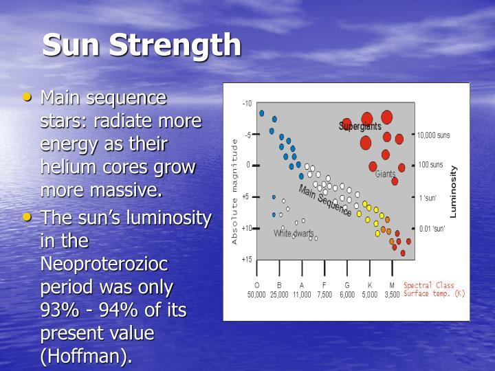 Sun strength