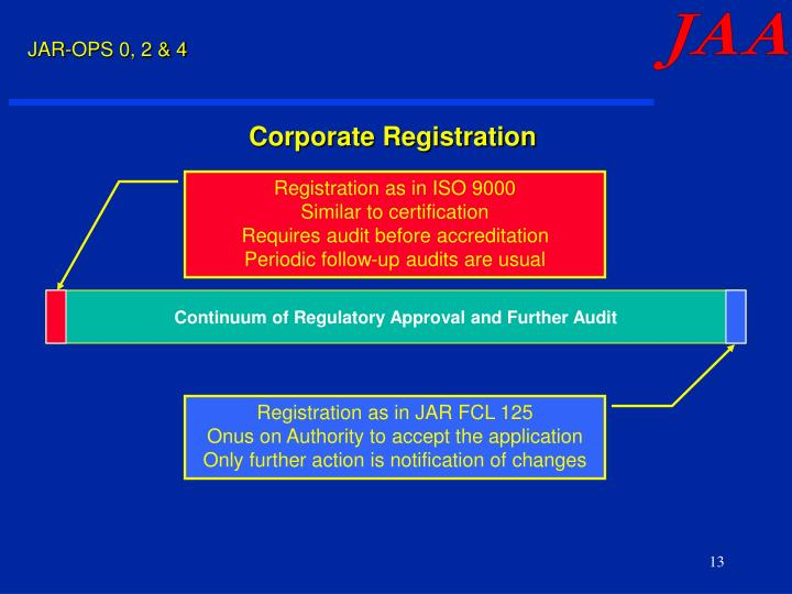 Registration as in ISO 9000