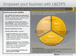 empower your business with l edps