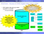 overview access to eas eligible data sets on eav