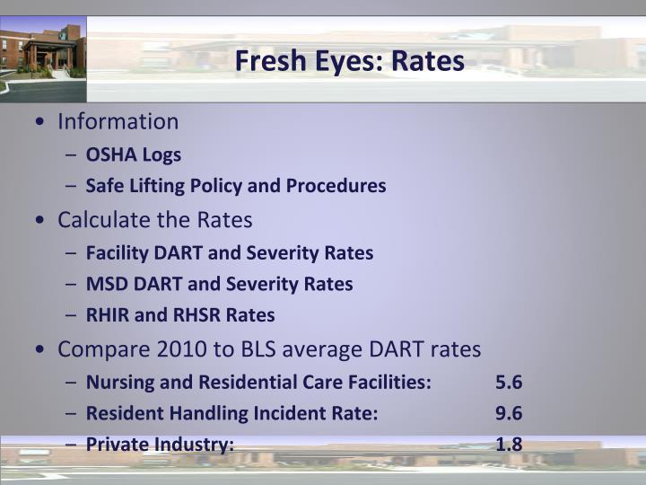Fresh Eyes: Rates