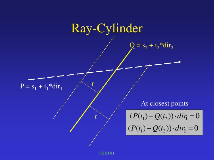 Ray-Cylinder