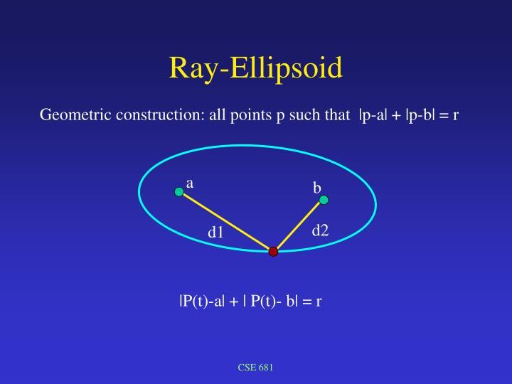 Ray-Ellipsoid