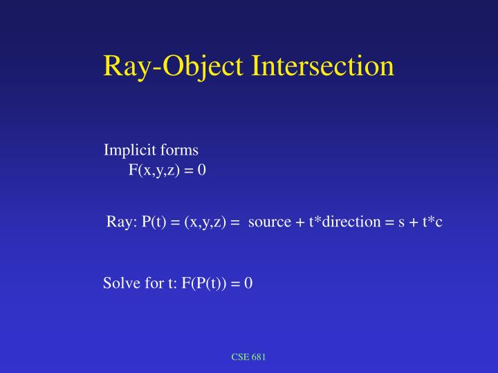 Ray object intersection