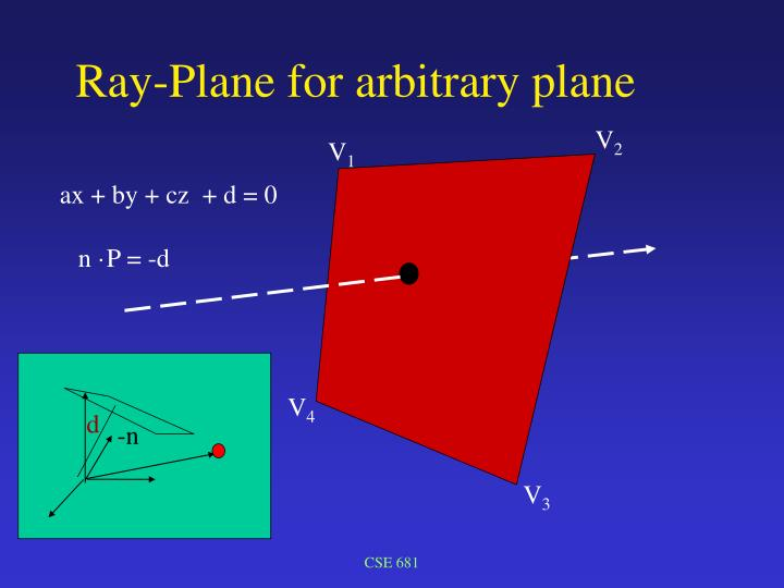 Ray-Plane for arbitrary plane