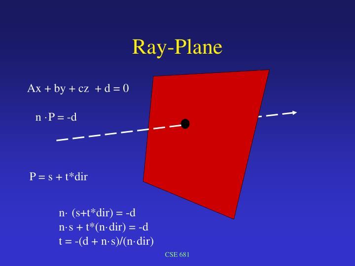 Ray-Plane
