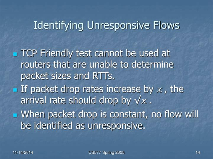 Identifying Unresponsive Flows