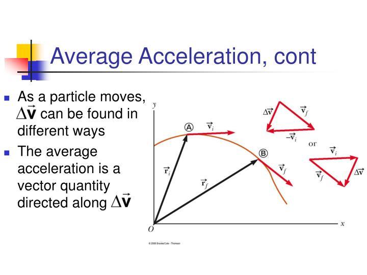 Average Acceleration, cont
