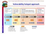 vulnerability hotspot approach