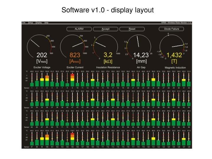 Software v1.0 - display layout
