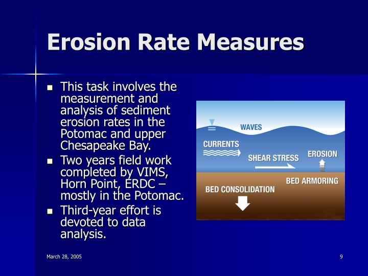 Erosion Rate Measures