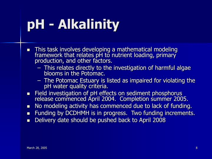 pH - Alkalinity