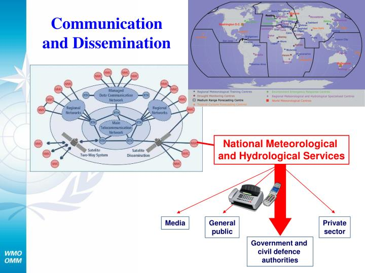 Communication and Dissemination