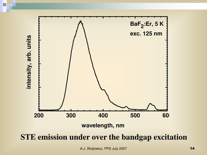STE emission under over the bandgap excitation
