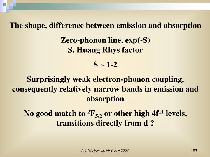 The shape, difference between emission and absorption