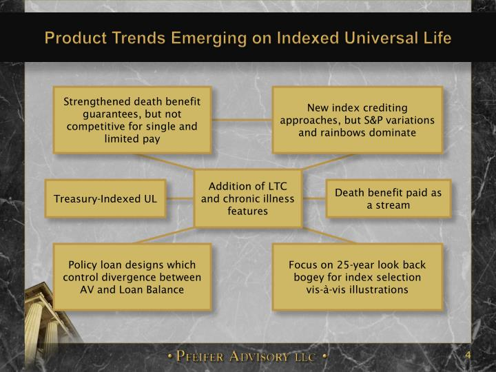 Product Trends Emerging on Indexed Universal Life