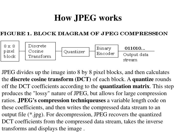 How JPEG works