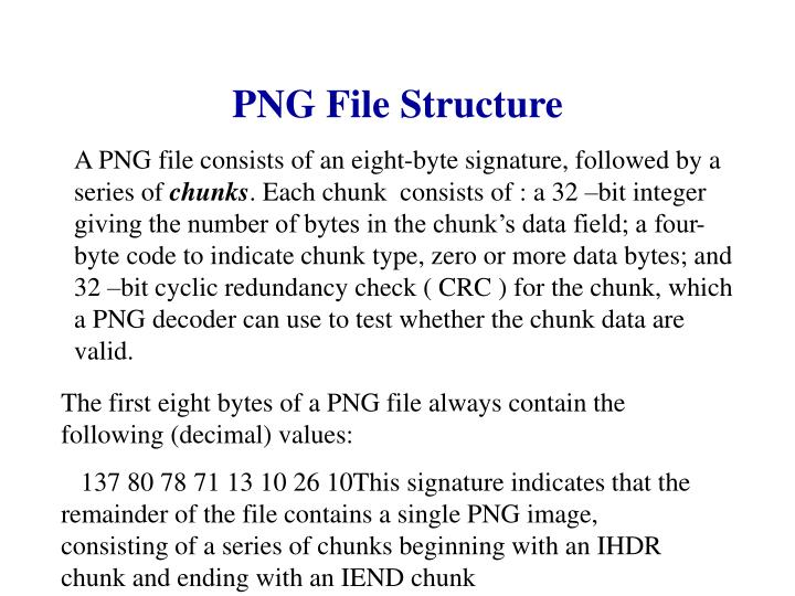 PNG File Structure